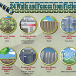Famous Walls & Fences from Fiction