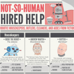 Non Human Helpers