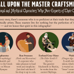 Master Craftsmen From Fiction